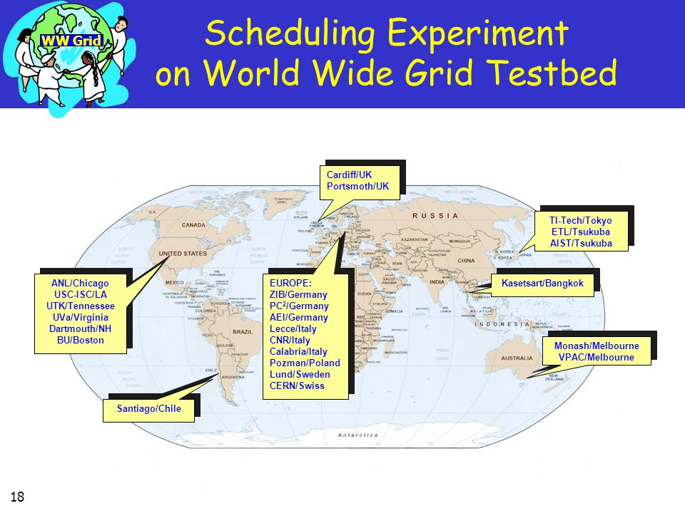 Scheduling Experiment on World Wide Grid Testbed