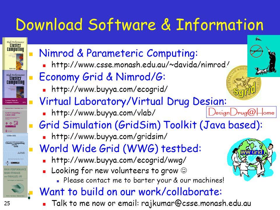 Download Software & Information
