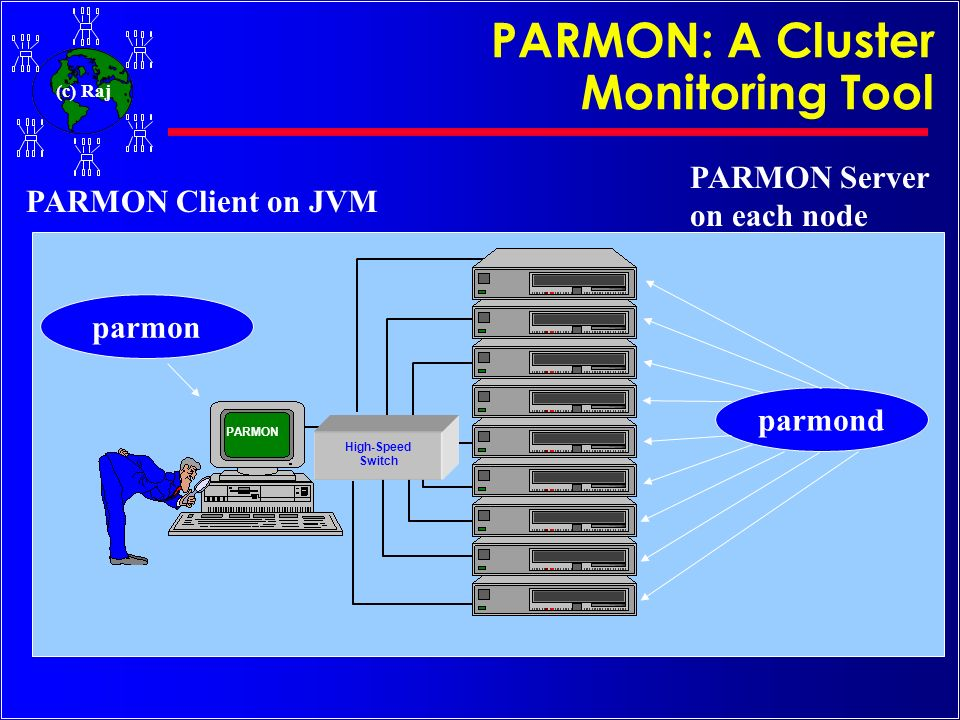 PARMON: A Cluster Monitoring Tool
