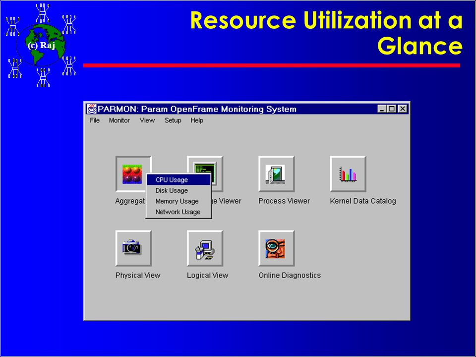 Resource Utilization at a Glance