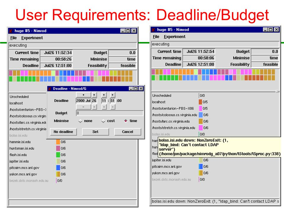 User Requirements: Deadline/Budget