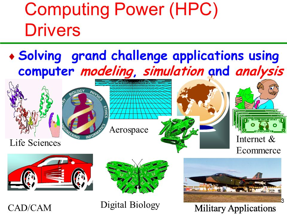 Computing Power (HPC) Drivers