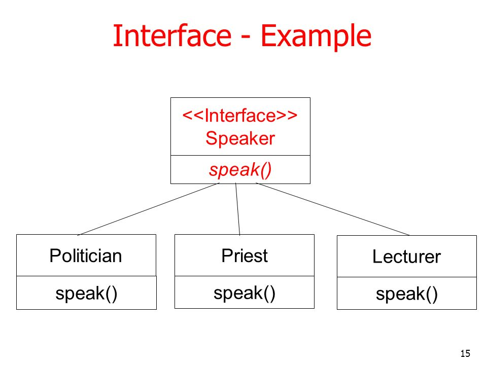 <<Interface>>