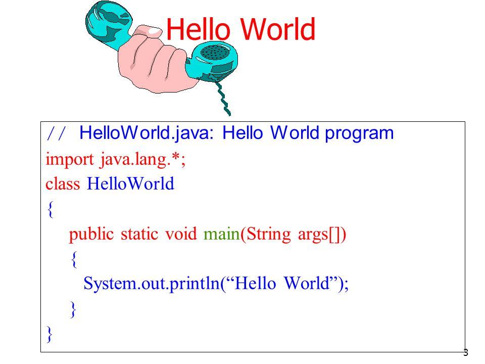 Hello World // HelloWorld.java: Hello World program