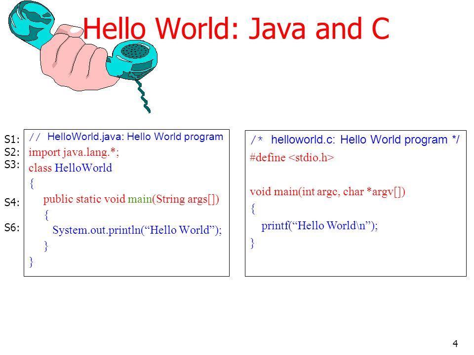 Hello World: Java and C /* helloworld.c: Hello World program */