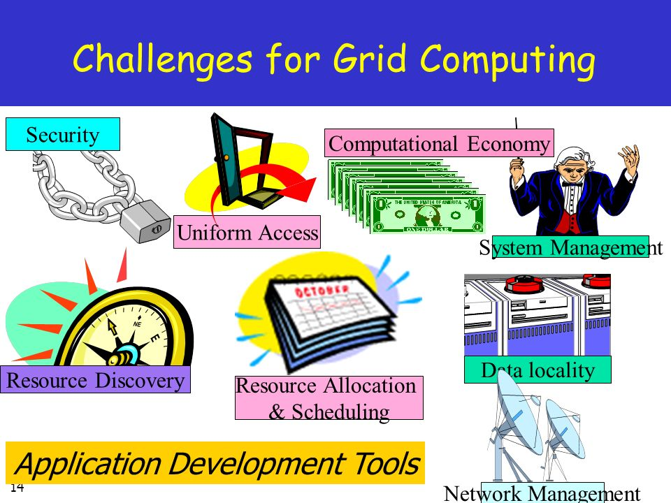 Challenges for Grid Computing