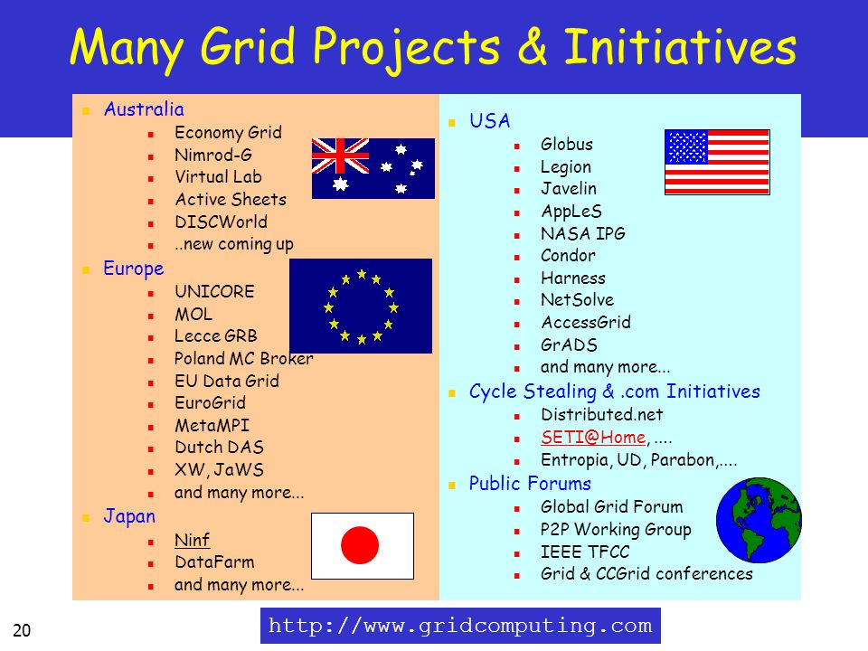 Many Grid Projects & Initiatives