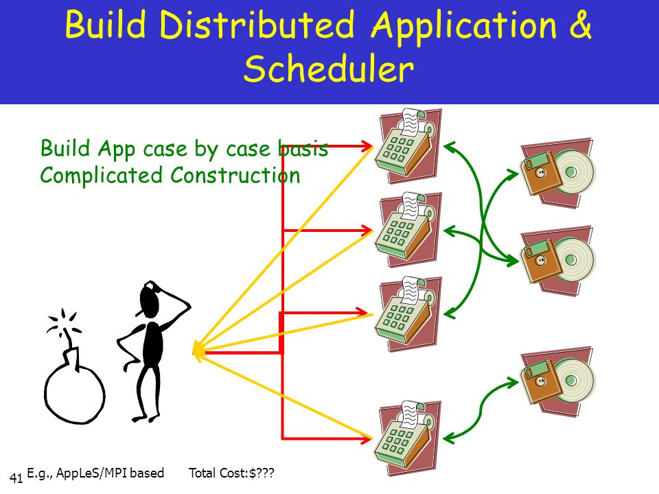 Build Distributed Application & Scheduler