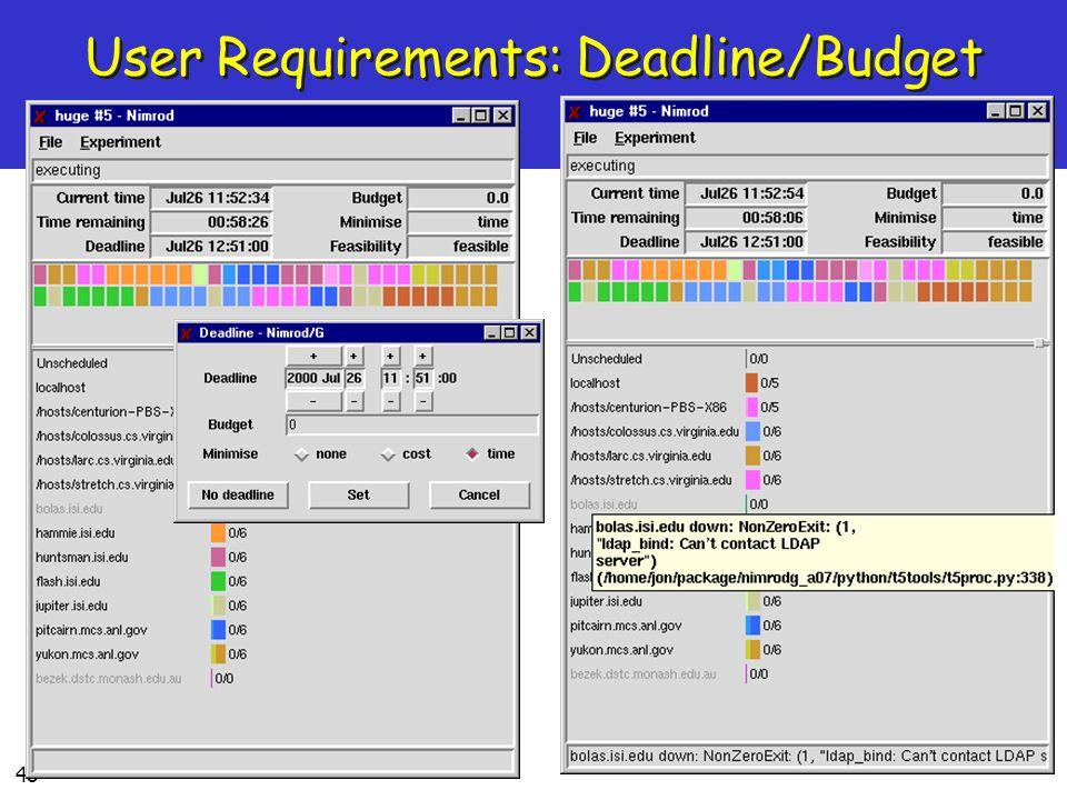 User Requirements: Deadline/Budget