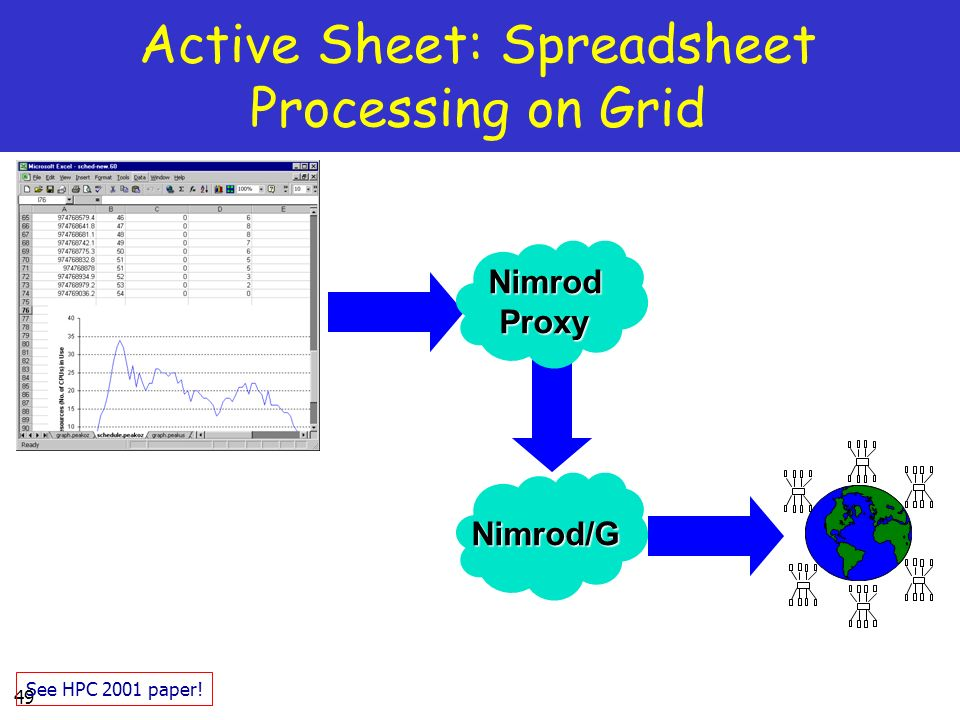 Active Sheet: Spreadsheet Processing on Grid