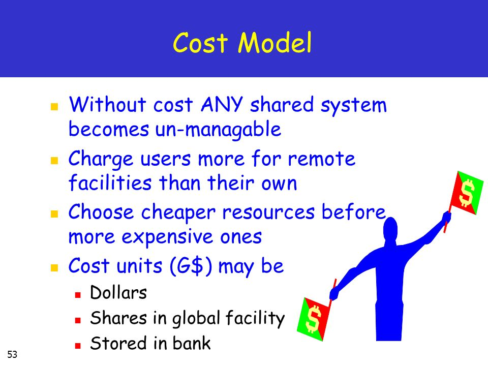 Cost Model Without cost ANY shared system becomes un-managable