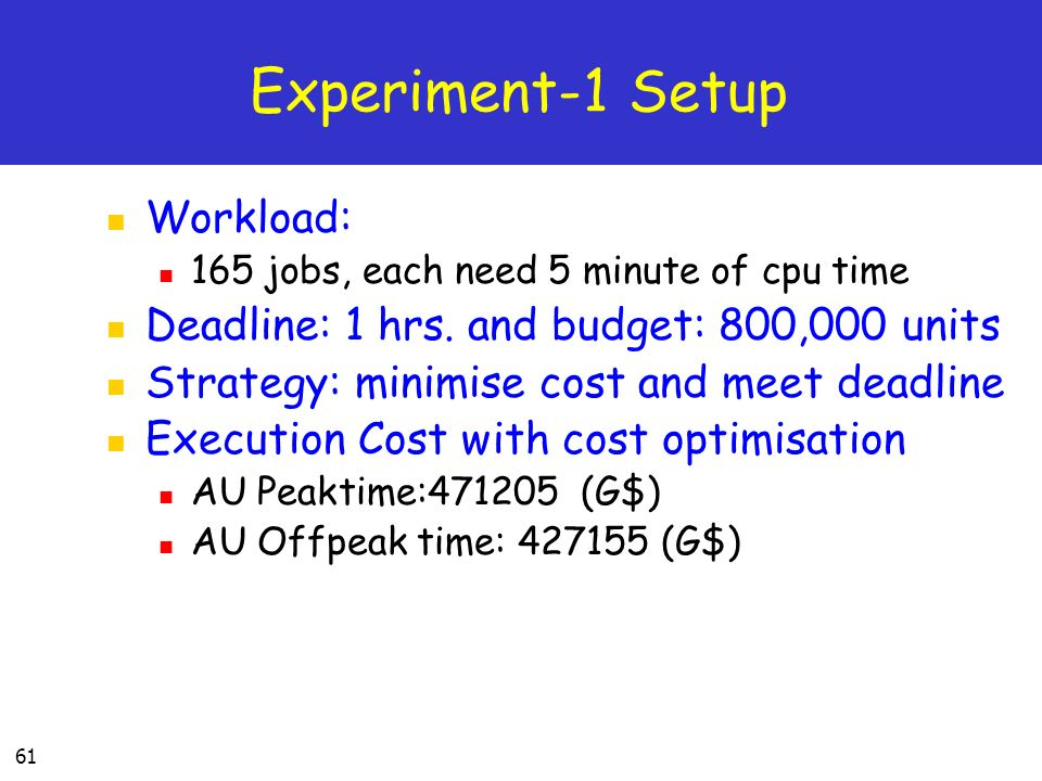 Experiment-1 Setup Workload: