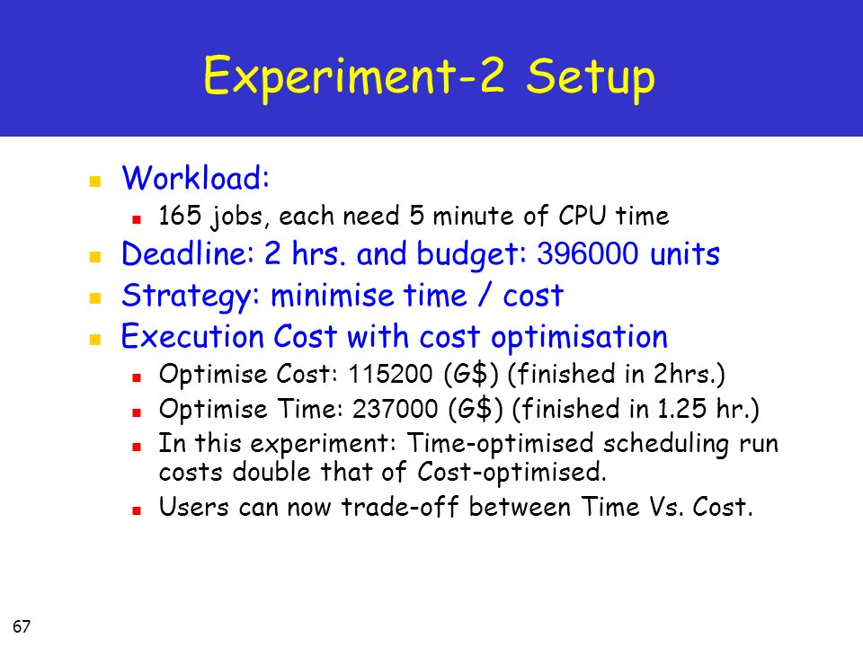 Experiment-2 Setup Workload: Deadline: 2 hrs. and budget: 396000 units