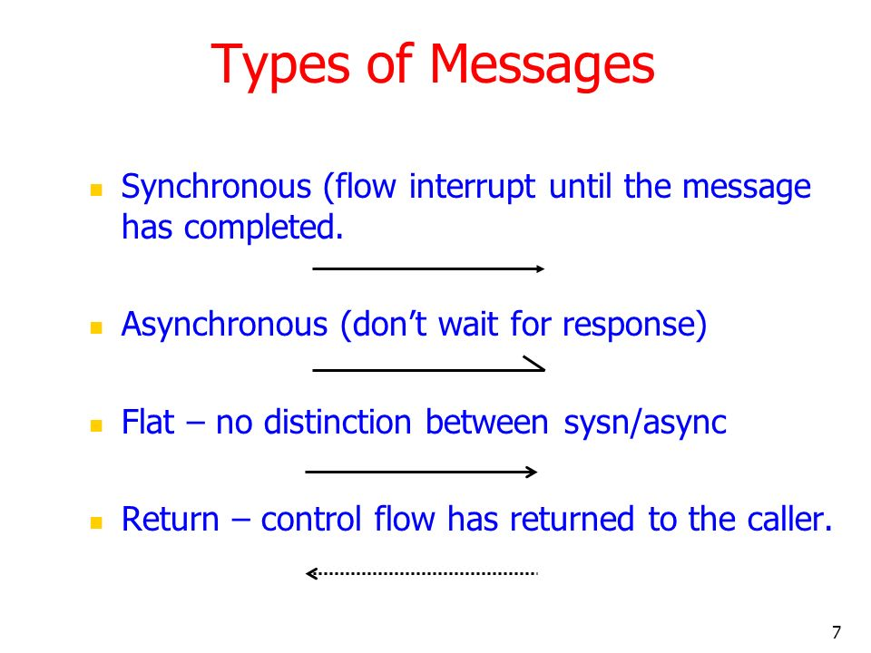 Types of Messages Synchronous (flow interrupt until the message has completed. Asynchronous (don't wait for response)