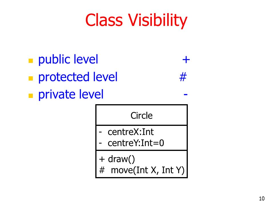 Class Visibility public level + protected level # private level -