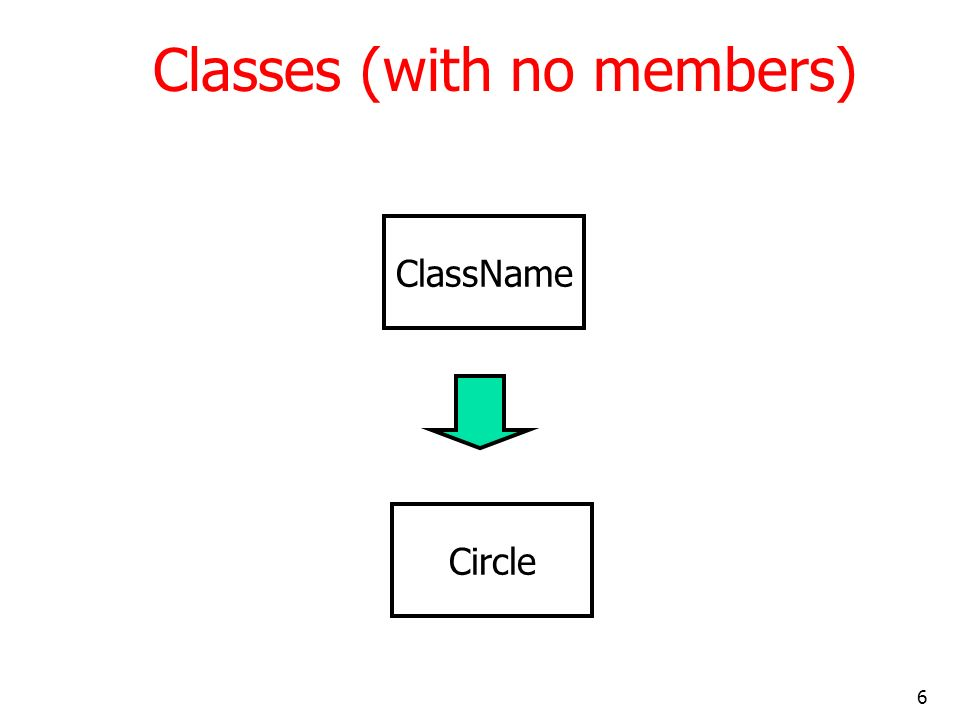 Classes (with no members)
