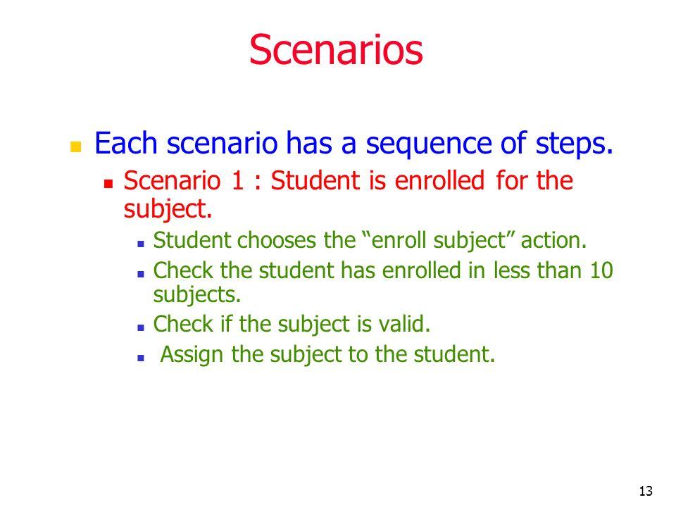 Scenarios Each scenario has a sequence of steps.