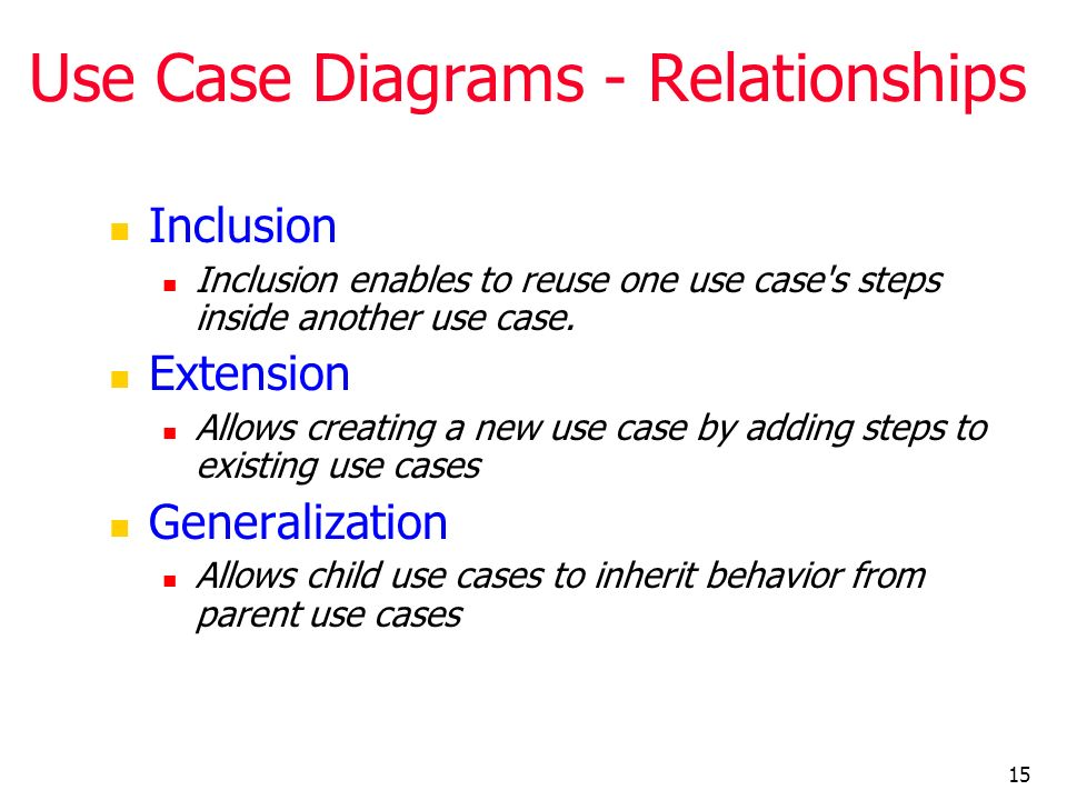 Use Case Diagrams - Relationships