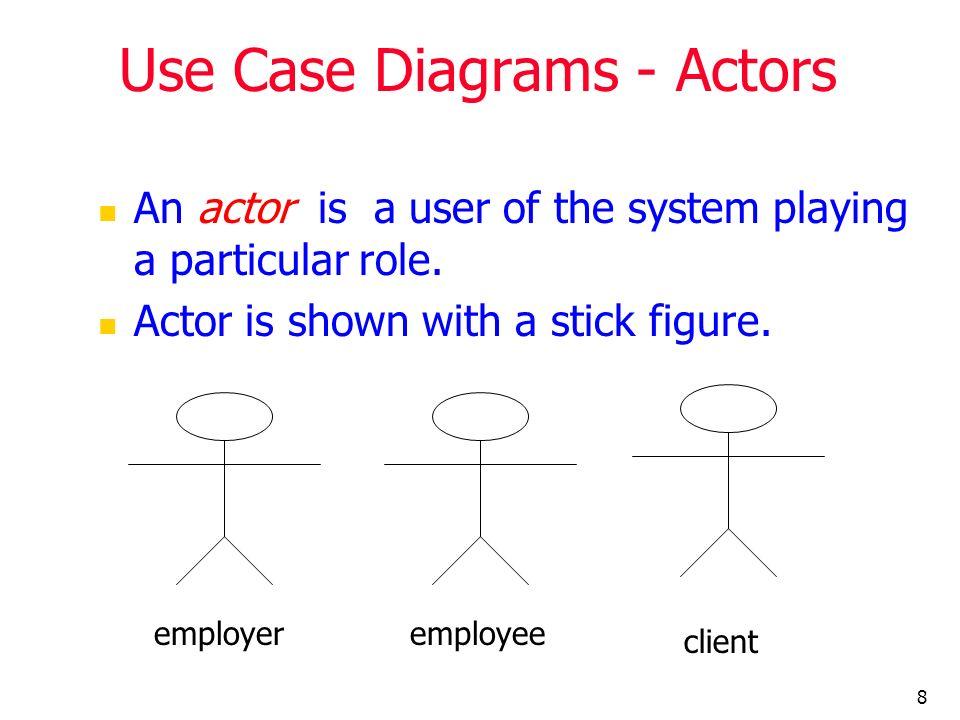 Use Case Diagrams - Actors