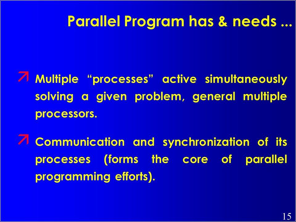 Parallel Program has & needs ...