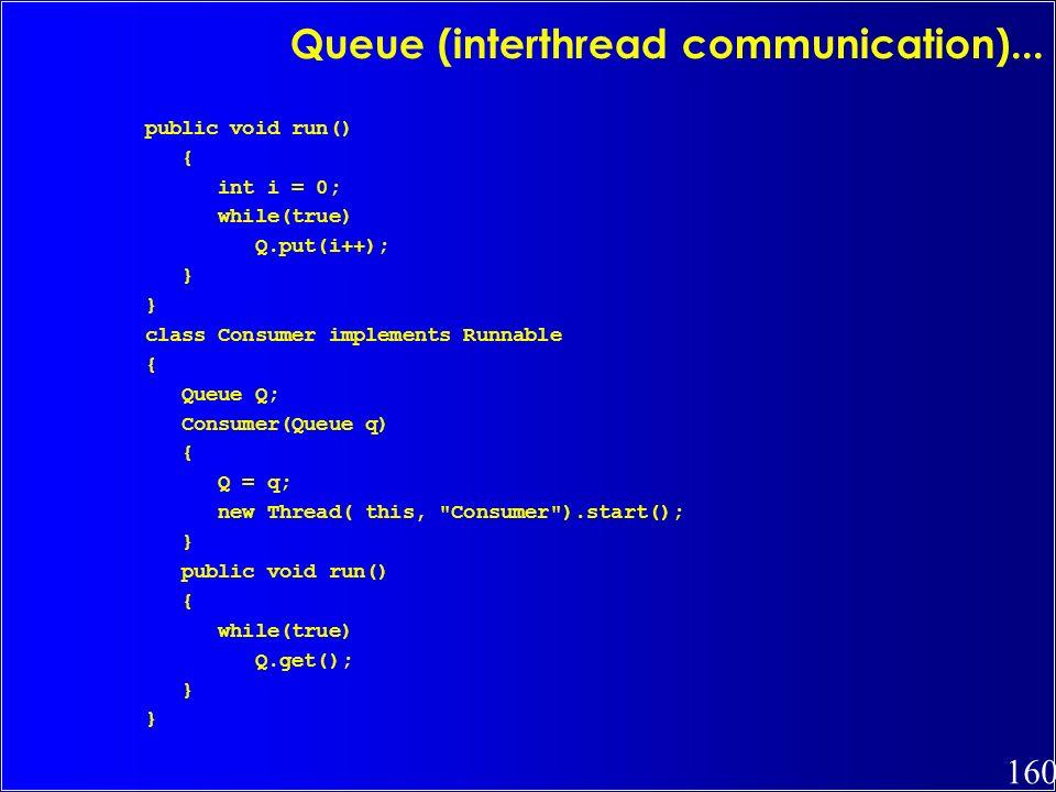Queue (interthread communication)...