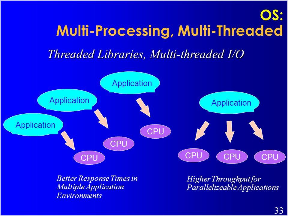 Threaded Libraries, Multi-threaded I/O