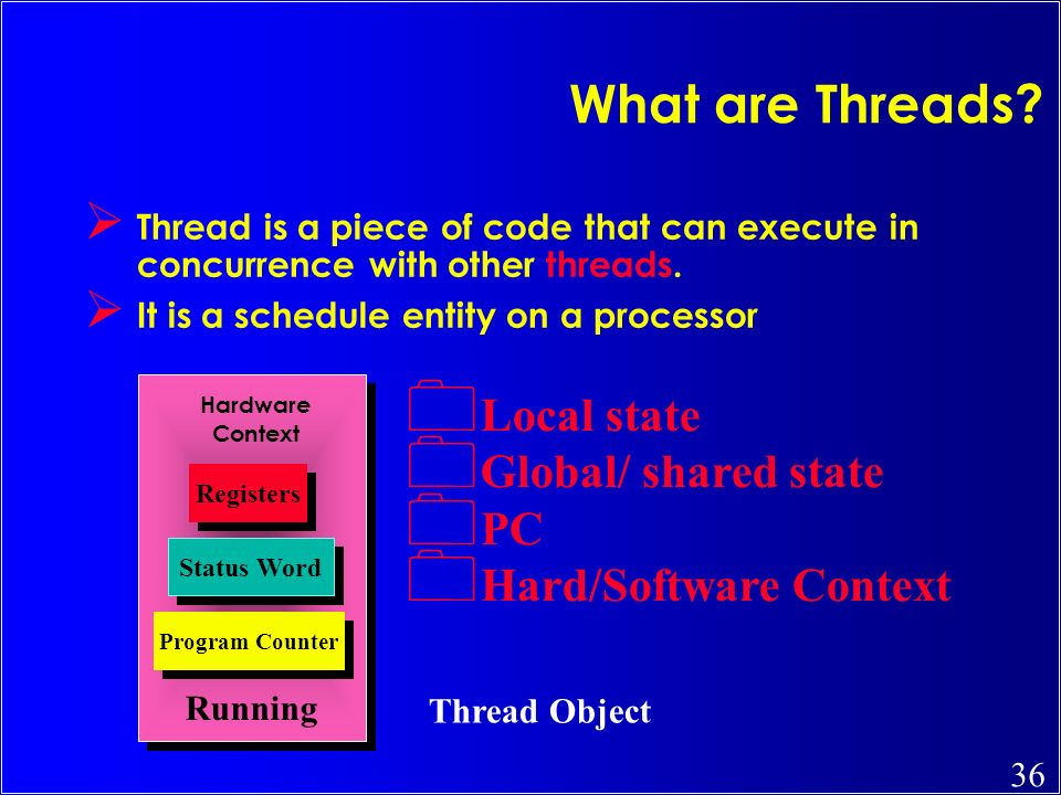 What are Threads Local state Global/ shared state PC