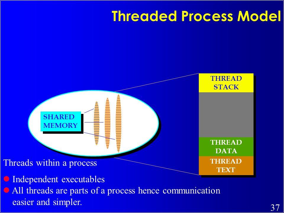 Threaded Process Model
