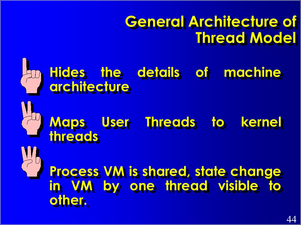 General Architecture of Thread Model