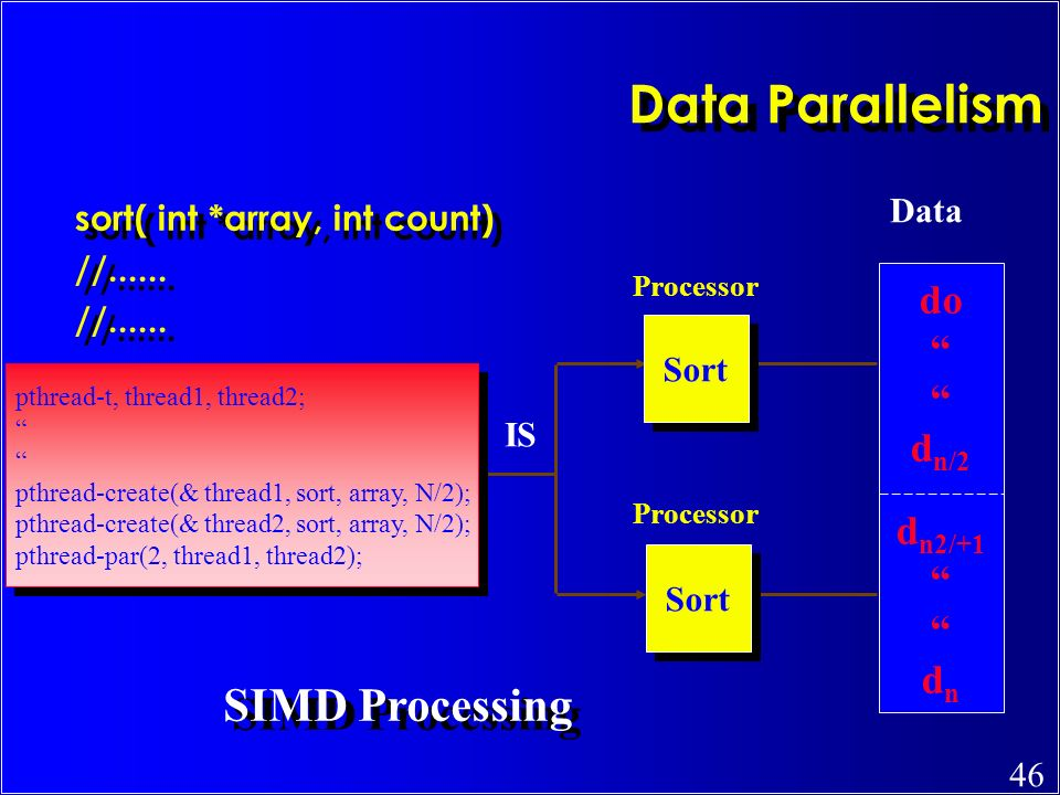 Data Parallelism SIMD Processing do dn/2 dn2/+1 dn Data