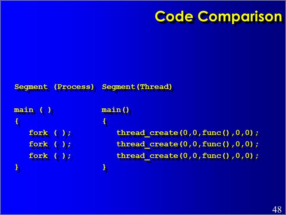 Code Comparison Segment (Process) main ( ) { fork ( ); }