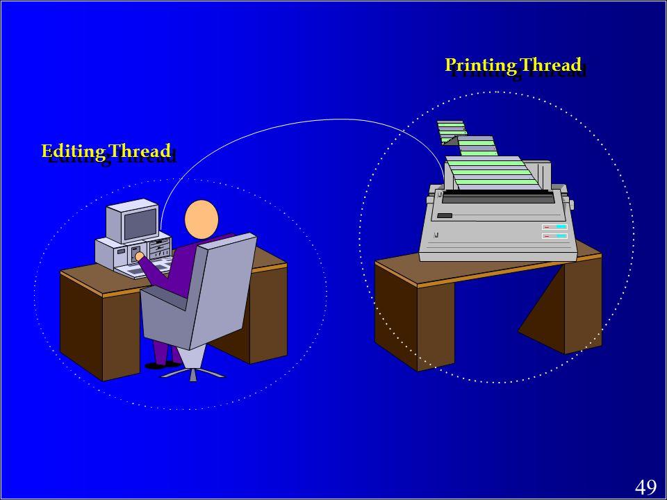 Printing Thread Editing Thread