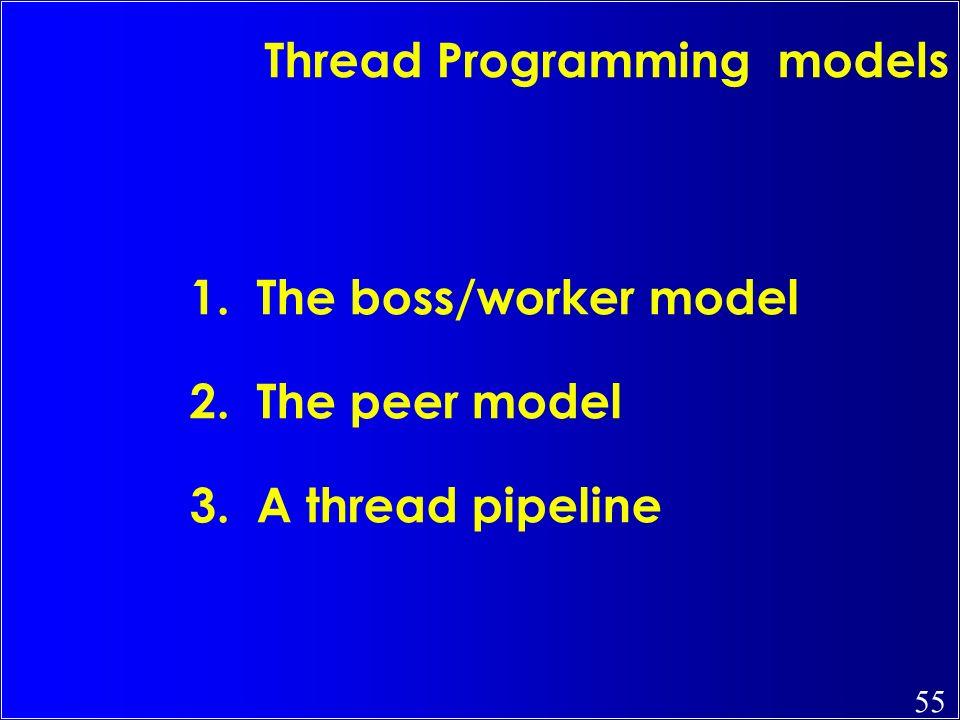 Thread Programming models