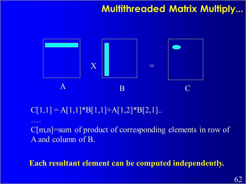 Multithreaded Matrix Multiply...