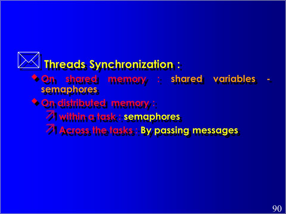 Threads Synchronization :