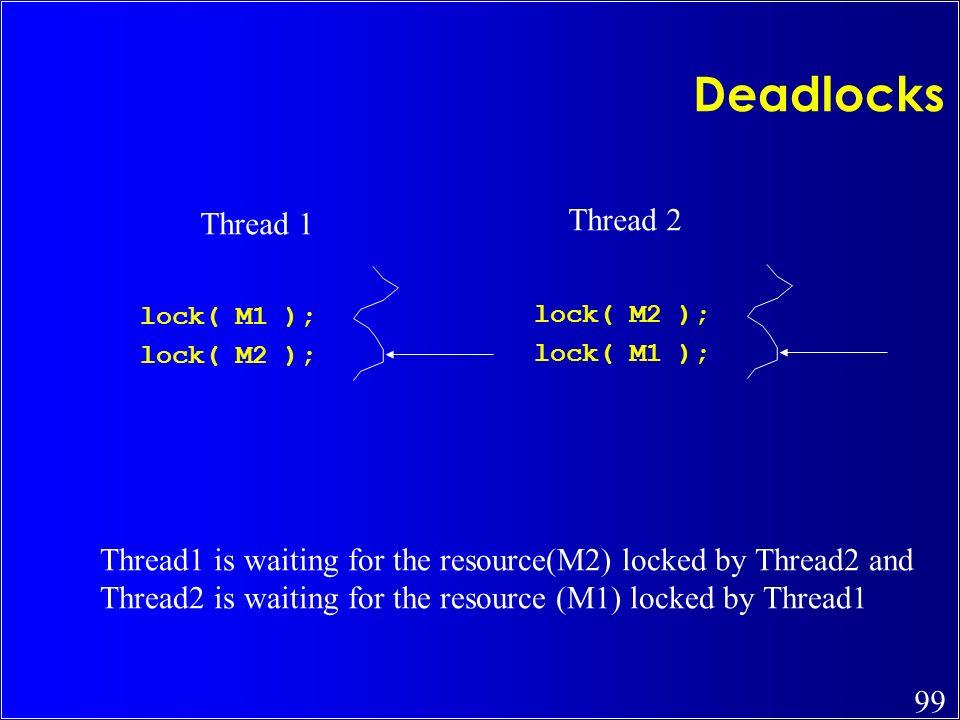 Deadlocks Thread 2 Thread 1