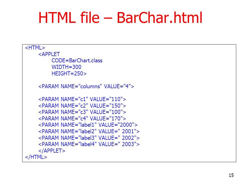 HTML file – BarChar.html