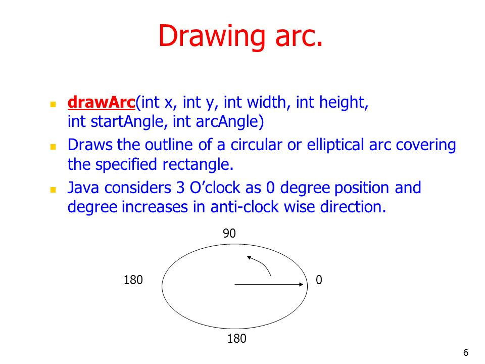 Drawing arc. drawArc(int x, int y, int width, int height, int startAngle, int arcAngle)