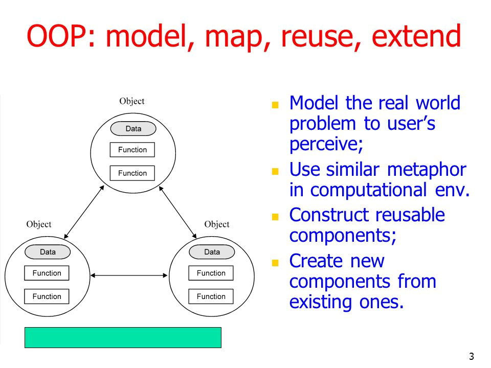OOP: model, map, reuse, extend