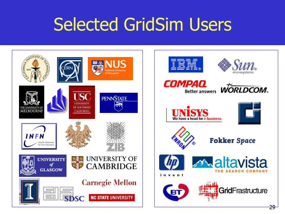 Selected GridSim Users