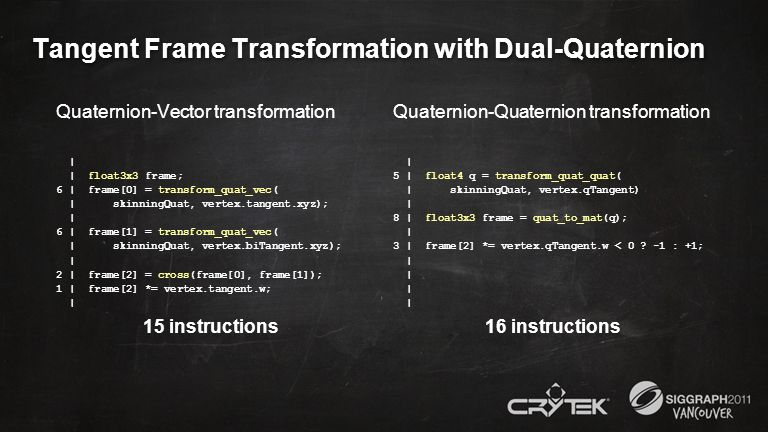 Tangent Frame Transformation with Dual-Quaternion