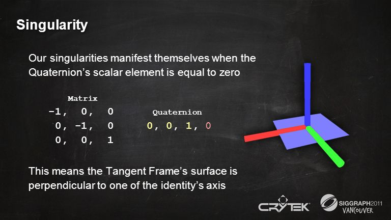 Singularity Our singularities manifest themselves when the Quaternion's scalar element is equal to zero.