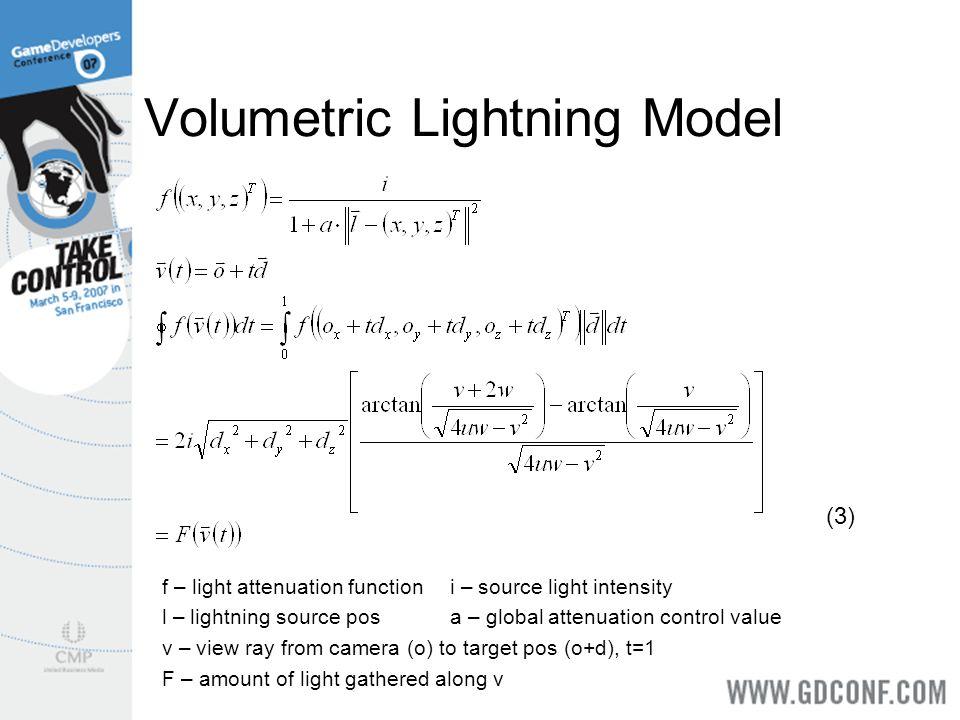 Volumetric Lightning Model