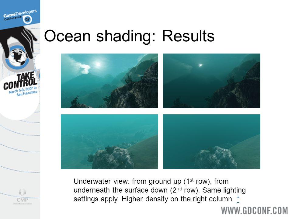 Ocean shading: Results