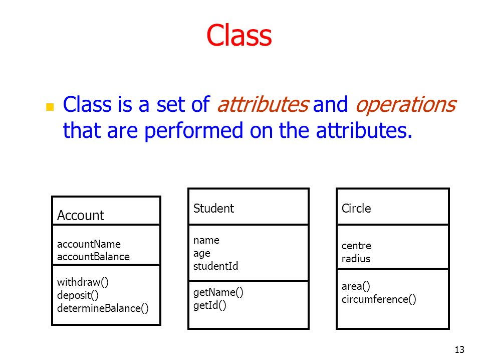 Class Class is a set of attributes and operations that are performed on the attributes. Student. Circle.