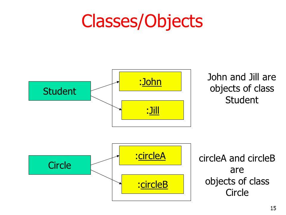circleA and circleB are