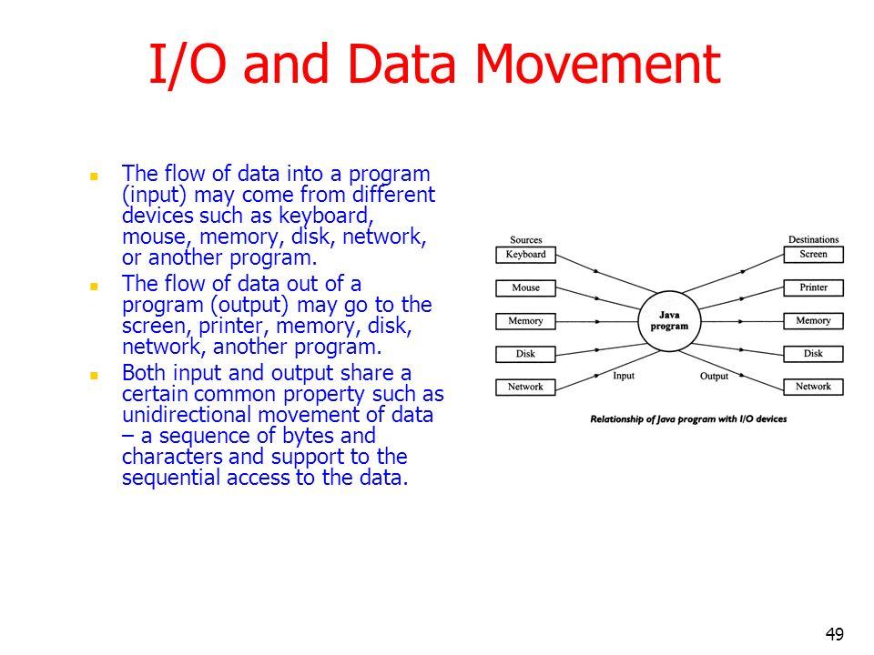 I/O and Data Movement
