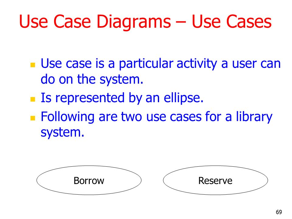 Use Case Diagrams – Use Cases