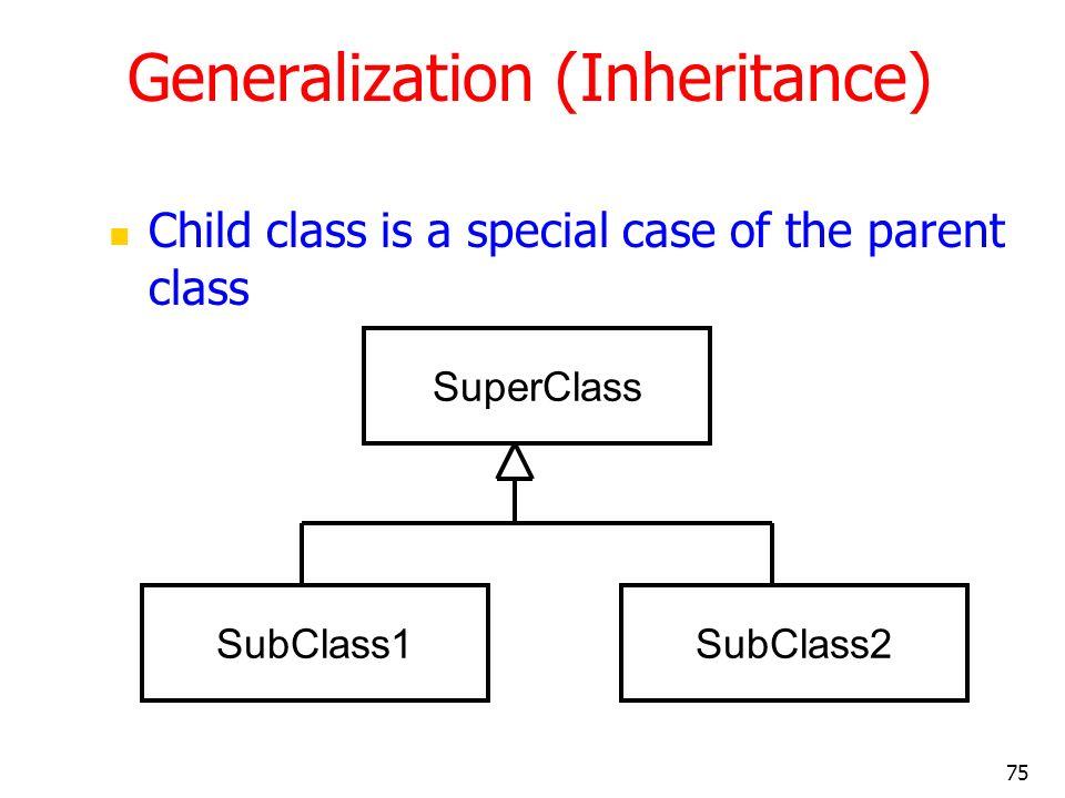 Generalization (Inheritance)
