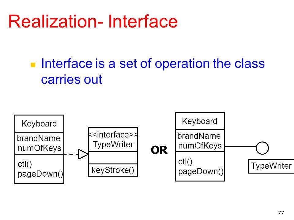 Realization- Interface
